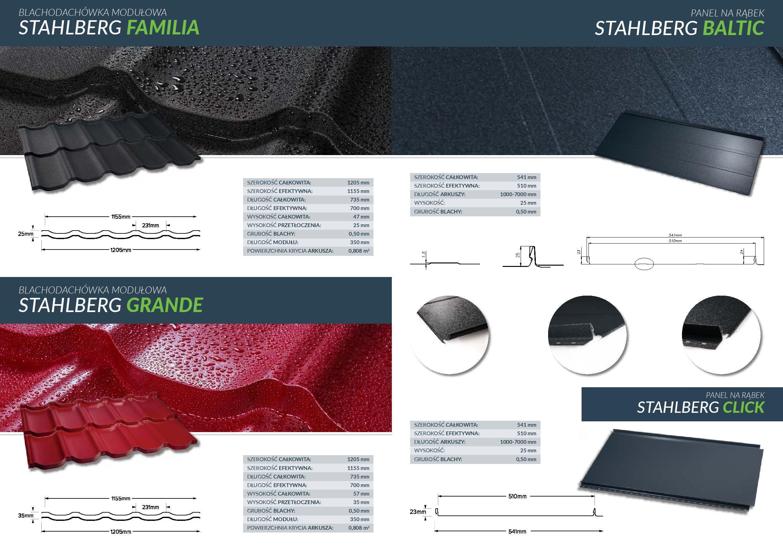 Stahlberg-katalog-20201-page-004