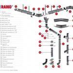 Raiko24